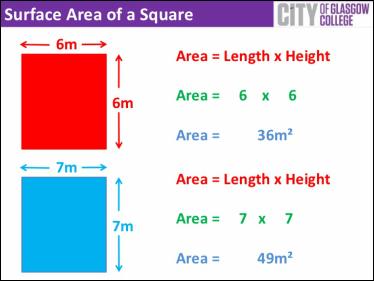 Square Mensuration